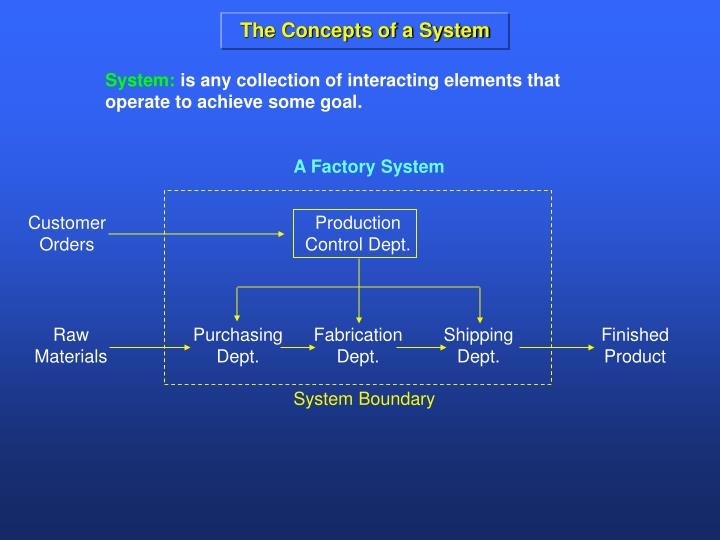 the concepts of a system n.