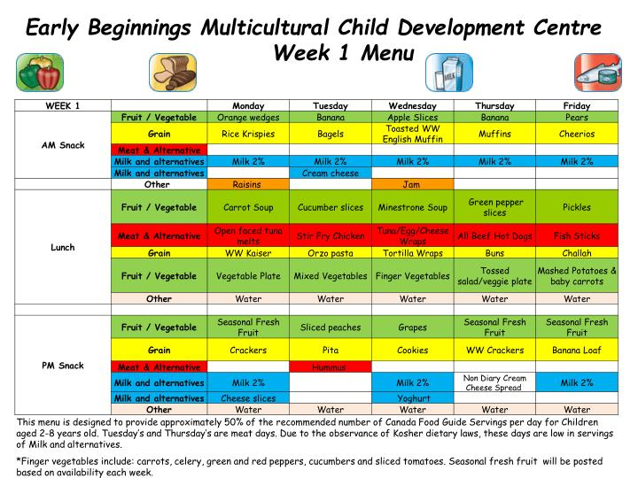 early beginnings multicultural child development centre week 1 menu n.