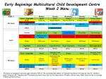 early beginnings multicultural child development centre week 2 menu