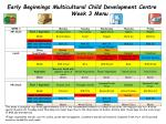 early beginnings multicultural child development centre week 3 menu
