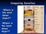 comparing densities
