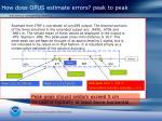 how does opus estimate errors peak to peak