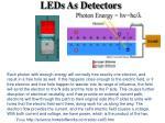 leds as detectors