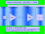 channel architecture chip ecal hcal