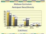 wellness curriculum participant race ethnicity