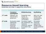 resource based learning onderdeel van stap 4 supportive information