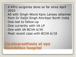 keratoprosthesis at eye foundation hospital