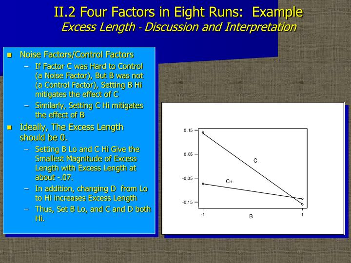 II.2 Four Factors in Eight Runs:  Example