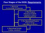 four stages of the ioos requirements