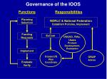 governance of the ioos