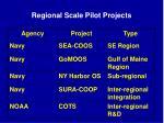 regional scale pilot projects