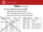 tables continued