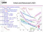 initial and advanced ligo