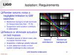 isolation requirements