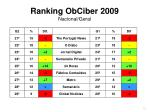 ranking obciber 2009 nacional geral2