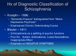 hx of diagnostic classification of schizophrenia