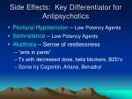 side effects key differentiator for antipsychotics3