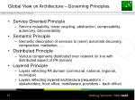 global view on architecture governing principles