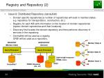 registry and repository 2