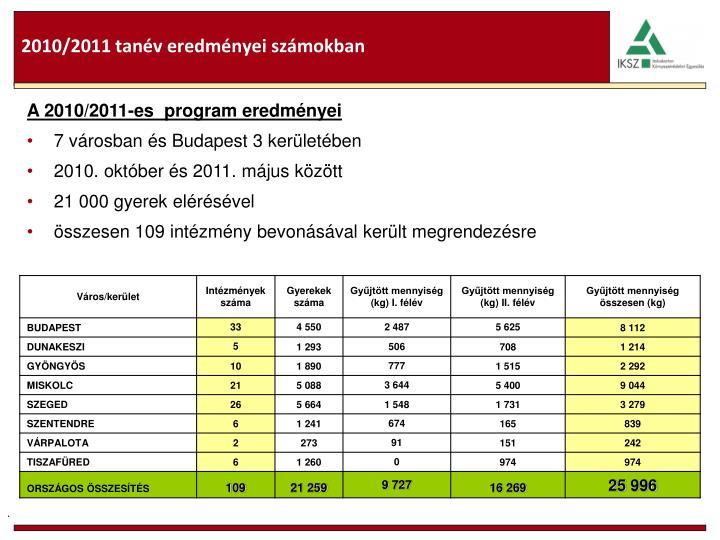 2010/2011 tanév eredményei számokban