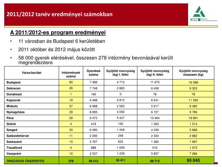 2011/2012 tanév eredményei számokban