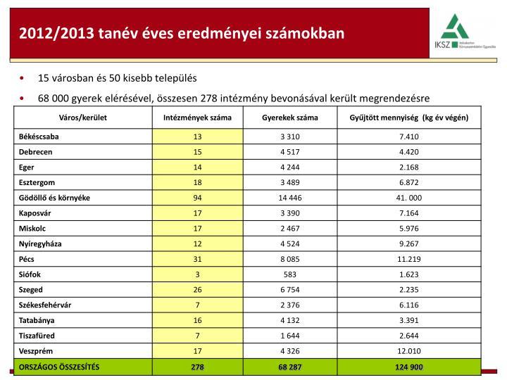 2012/2013 tanév éves eredményei számokban