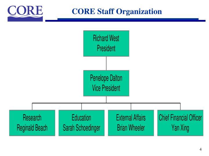CORE Staff Organization