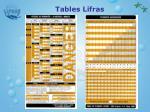 tables lifras