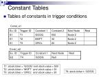 constant tables