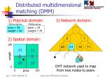 distributed multidimensional matching dmm