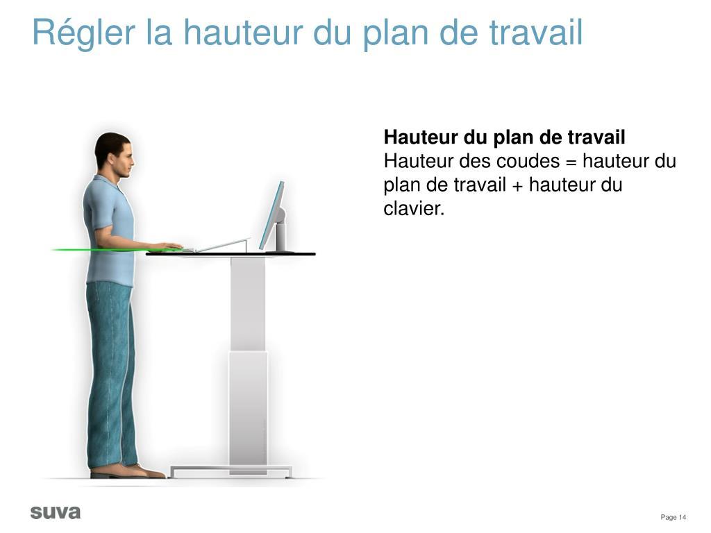 Plan De Travail Hauteur ppt - travail sur écran powerpoint presentation, free