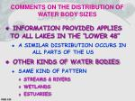 comments on the distribution of water body sizes