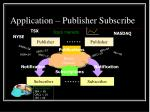 application publisher subscribe