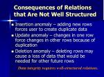 consequences of relations that are not well structured
