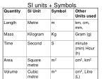 si units symbols1