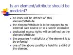 is an element attribute should be modeled