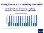 finally finance is fast becoming a constraint