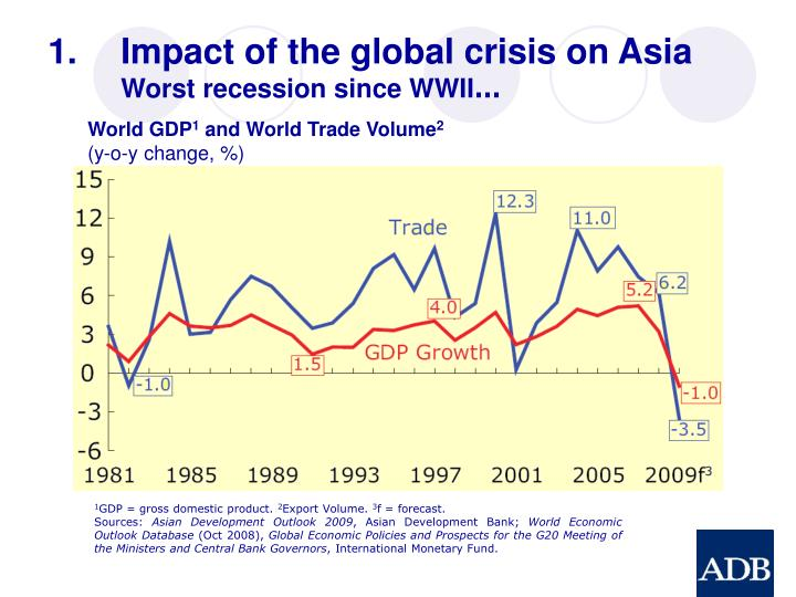 impact of global economic crisis on There are divergent views as to how the effects of the current financial stress in 288 asia economic policy conference asia and the global financial crisis.