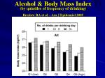alcohol body mass index by quintiles of frequency of drinking breslow ra et al am j epidemiol 2005