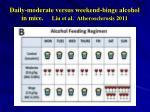 daily moderate versus weekend binge alcohol in mice liu et al atherosclerosis 2011