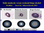 daily moderate versus weekend binge alcohol in mice liu et al atherosclerosis 20111