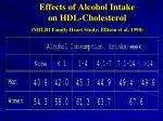 effects of alcohol intake on hdl cholesterol nhlbi family heart study ellison et al 1998
