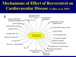mechanisms of effect of resveratrol on cardiovascular disease collins et al 2009
