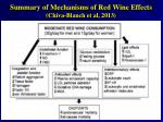 summary of mechanisms of red wine effects chiva blanch et al 2013