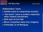 sw wave hub simon gooder