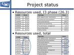 project status1