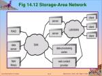 fig 14 12 storage area network