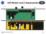 lro mission level 1 requirements