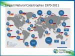 largest natural catastrophes 1970 2011