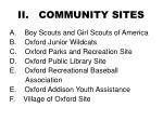 ii community sites